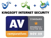 Kingsoft Internet Security AV-Comparatives November 2009 award